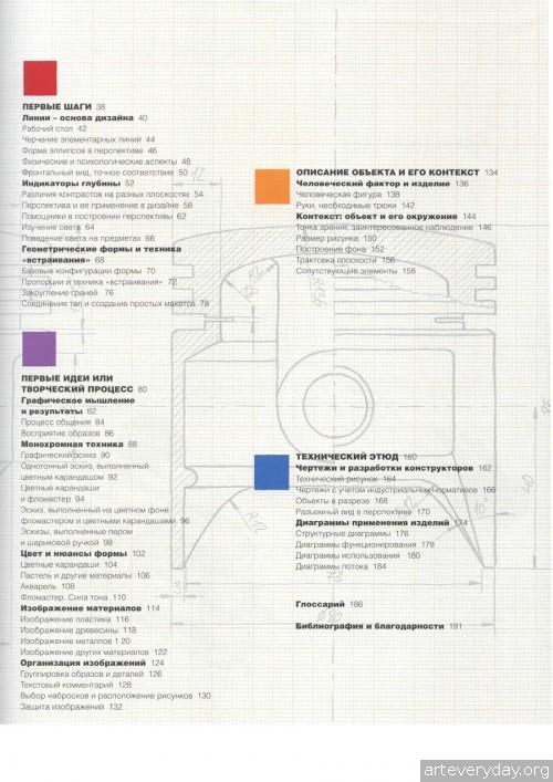 2 | Рисунок для индустриальных дизайнеров | ARTeveryday.org