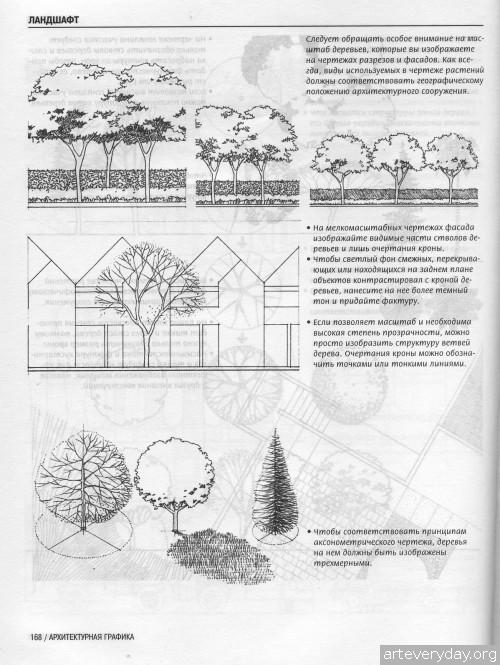 10 | Франсис Д.К. Чинь. Архитектурная графика | ARTeveryday.org
