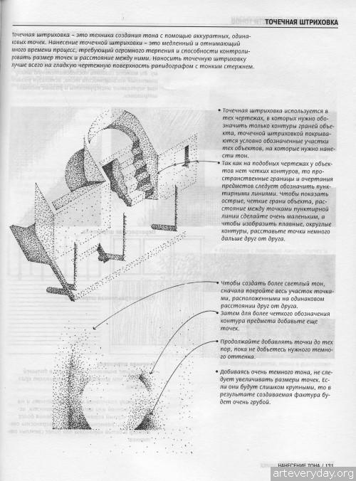 7 | Франсис Д.К. Чинь. Архитектурная графика | ARTeveryday.org