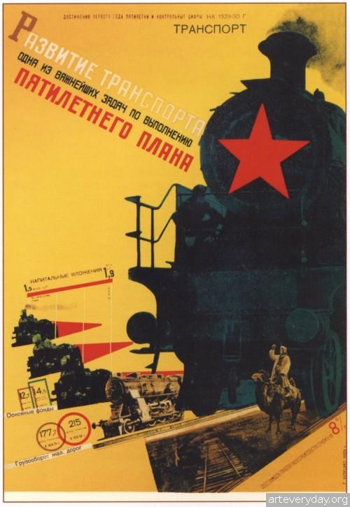 3 | Промышленная революция в советском плакате | ARTeveryday.org