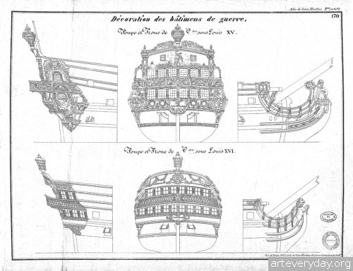 10 | Атлас морской техники ВМФ Франции XIX века | ARTeveryday.org