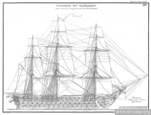 14 | Атлас морской техники ВМФ Франции XIX века | ARTeveryday.org