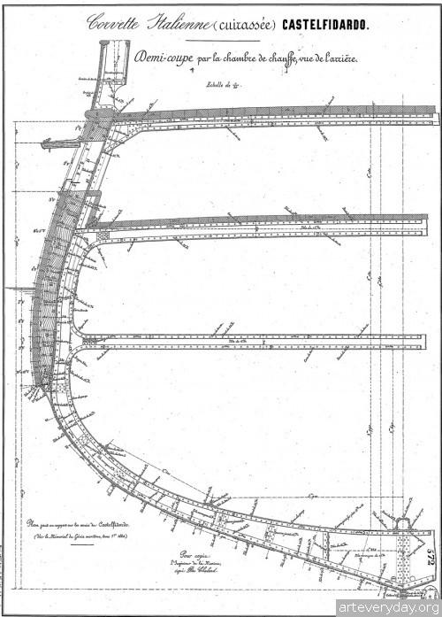 18 | Атлас морской техники ВМФ Франции XIX века | ARTeveryday.org