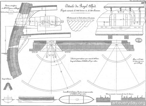 19 | Атлас морской техники ВМФ Франции XIX века | ARTeveryday.org