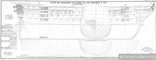 4 | Атлас морской техники ВМФ Франции XIX века | ARTeveryday.org