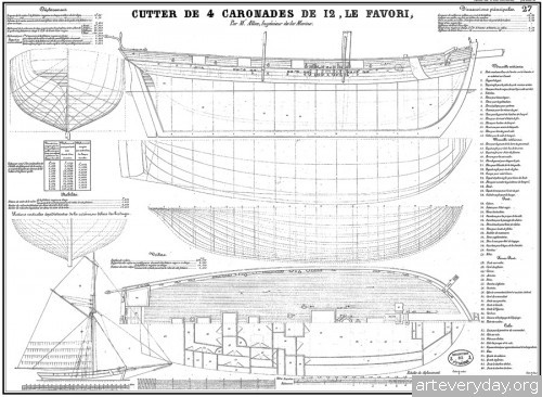 5 | Атлас морской техники ВМФ Франции XIX века | ARTeveryday.org