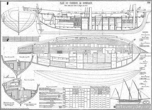 6 | Атлас морской техники ВМФ Франции XIX века | ARTeveryday.org