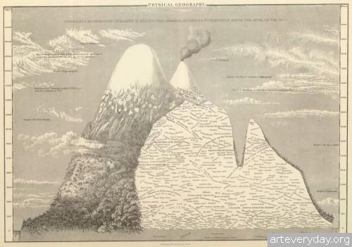 6 | Инфографика второй половины XIX века | ARTeveryday.org