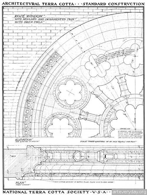 1 | Архитектурная терракота. Чертежи фасадов и деталей | ARTeveryday.org