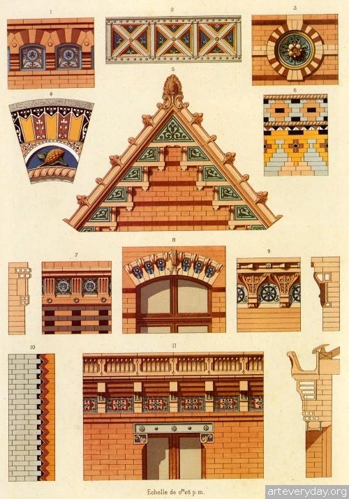 8 | Victorian Brick and Terra-Cotta Architecture - Викторианская кирпичная и терракотовая архитектура | ARTeveryday.org